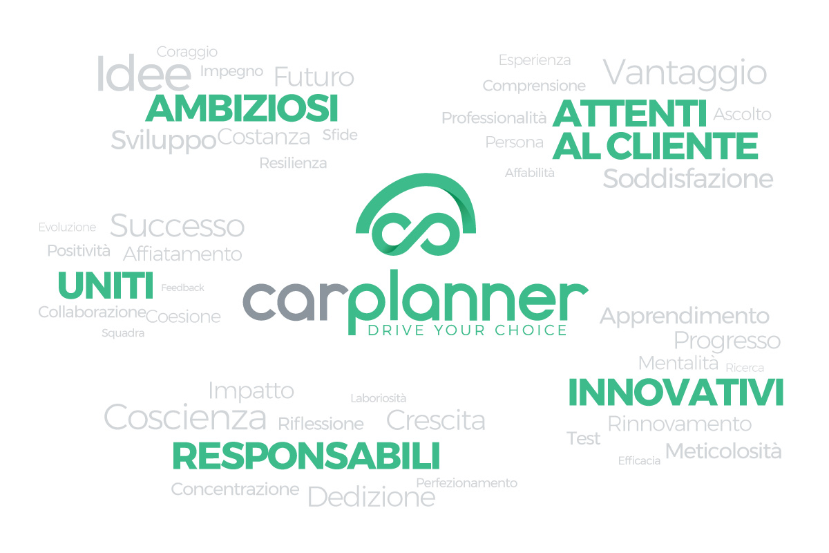 I valori di CarPlanner